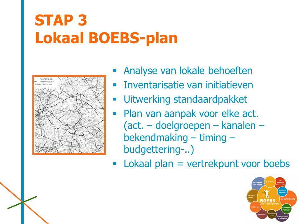 STAP 3 Lokaal BOEBS-plan