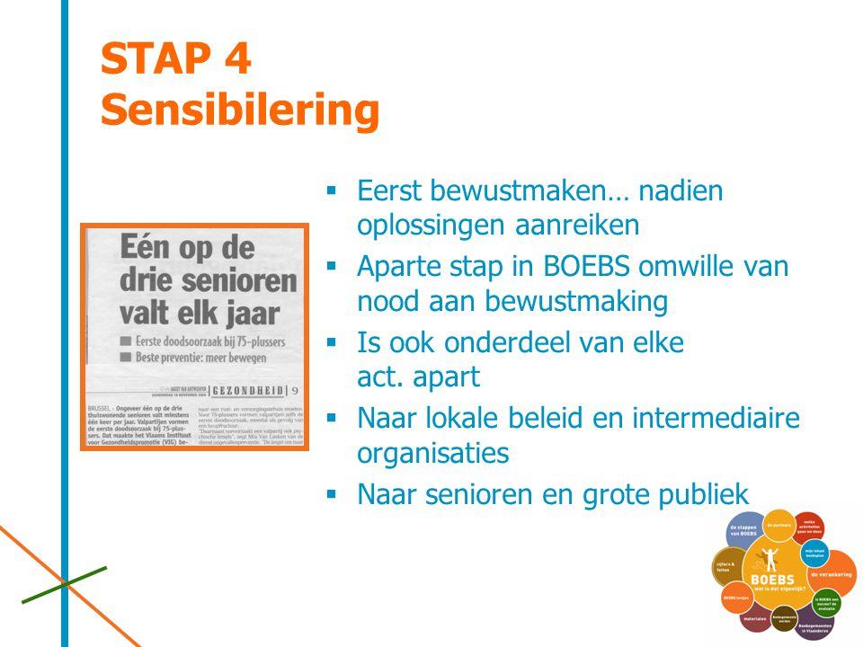 STAP 4 Sensibilering Eerst bewustmaken… nadien oplossingen aanreiken