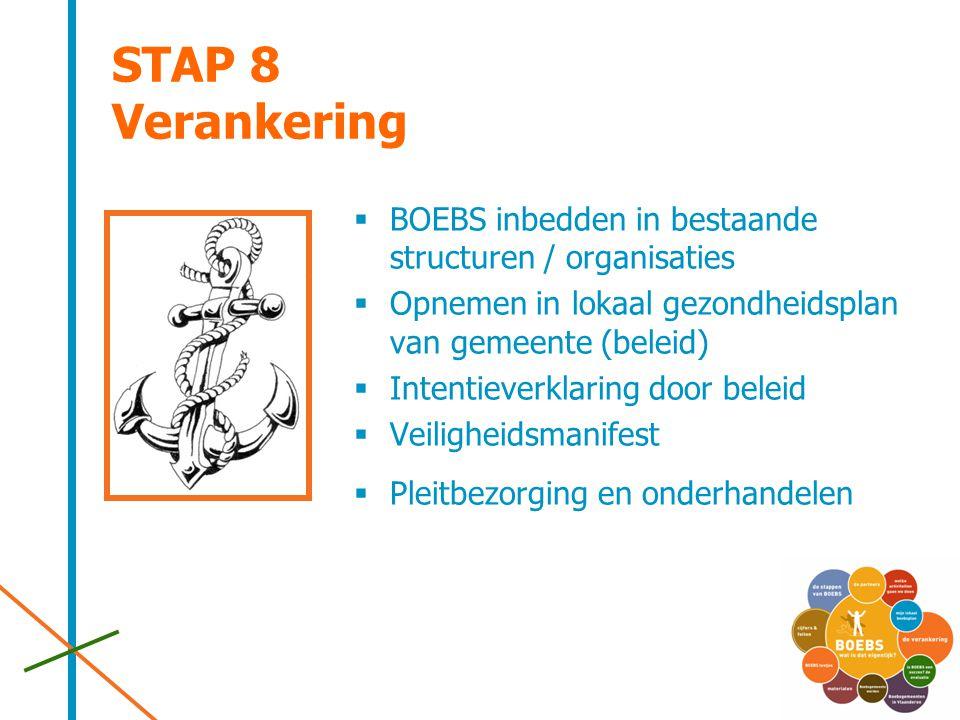 STAP 8 Verankering BOEBS inbedden in bestaande structuren / organisaties. Opnemen in lokaal gezondheidsplan van gemeente (beleid)