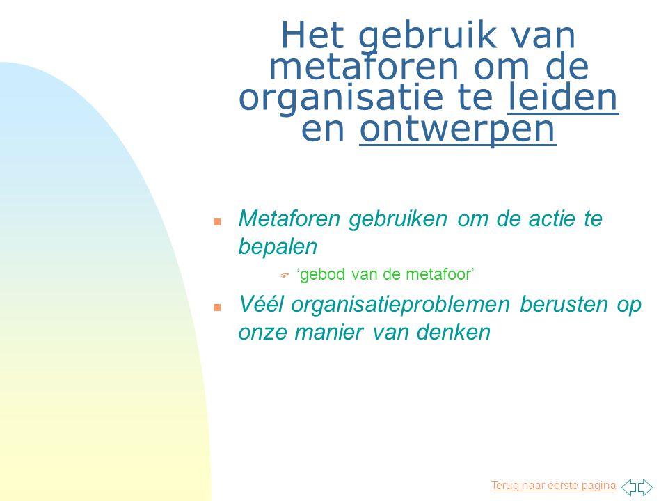 Het gebruik van metaforen om de organisatie te leiden en ontwerpen