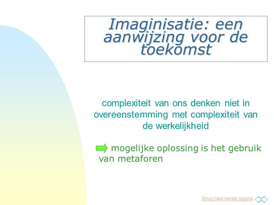 Imaginisatie: een aanwijzing voor de toekomst