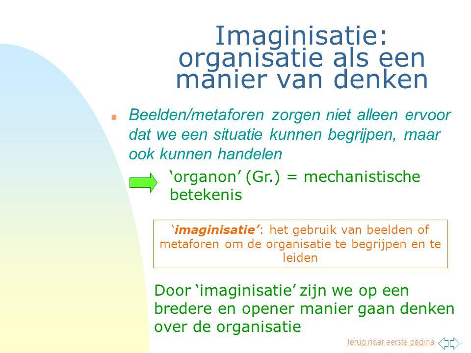 Imaginisatie: organisatie als een manier van denken