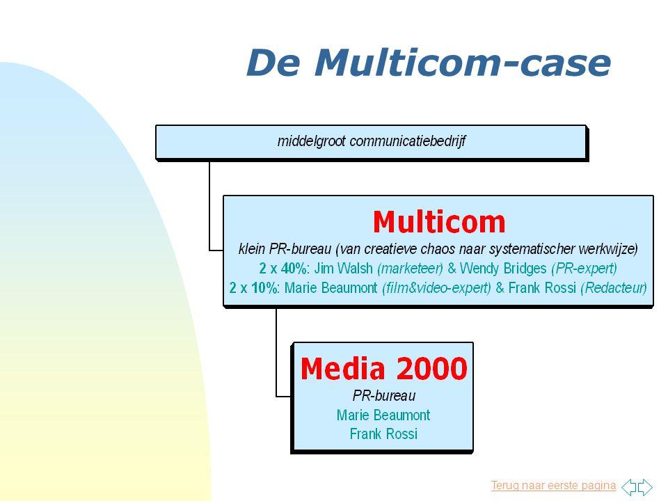 De Multicom-case