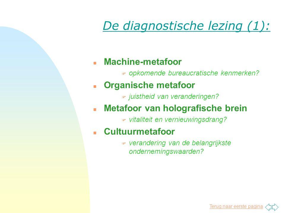 De diagnostische lezing (1):