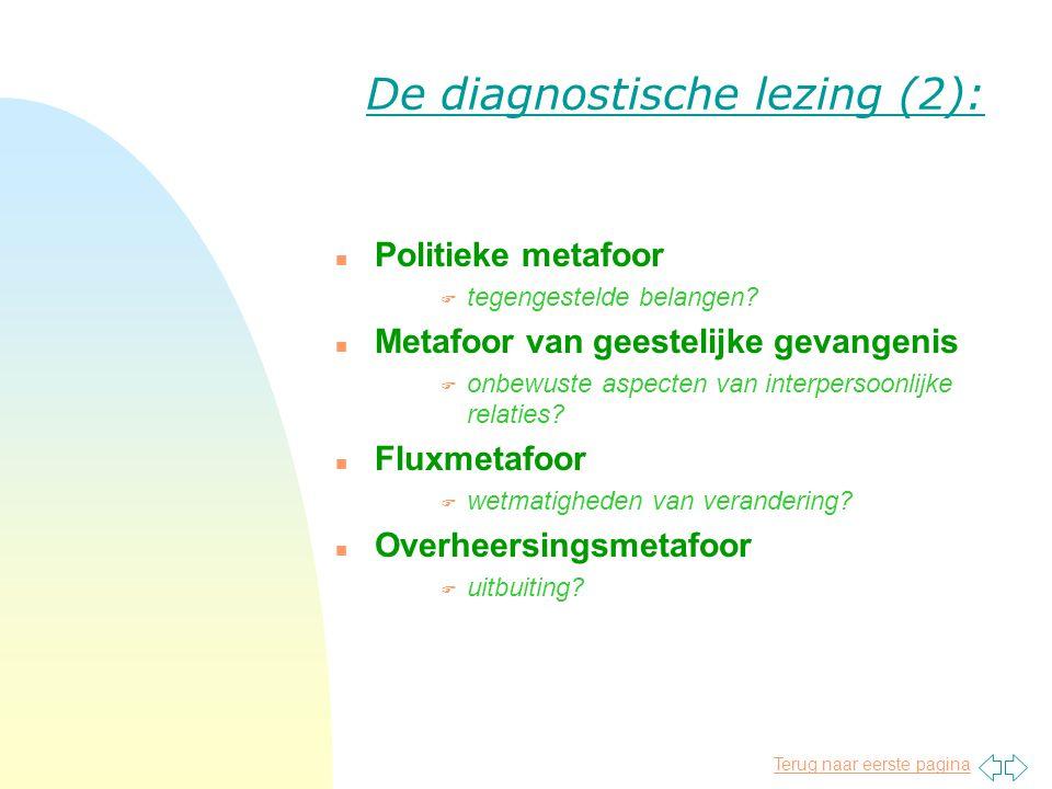 De diagnostische lezing (2):
