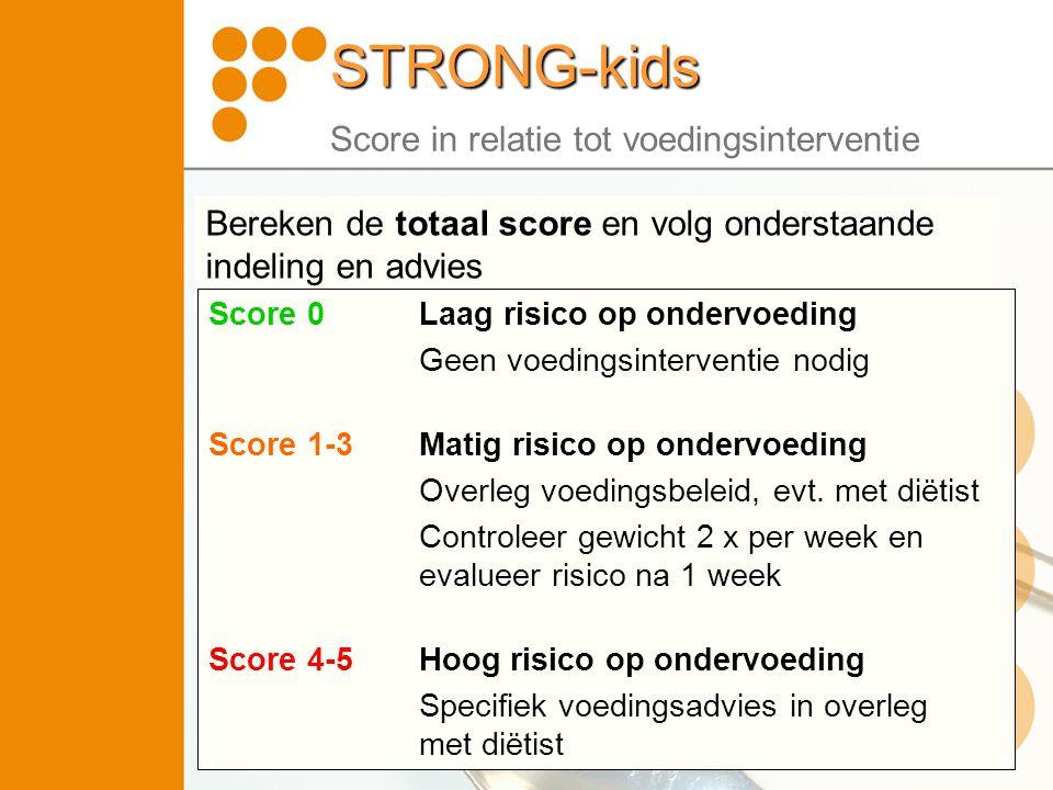 STRONG-kids Score in relatie tot voedingsinterventie