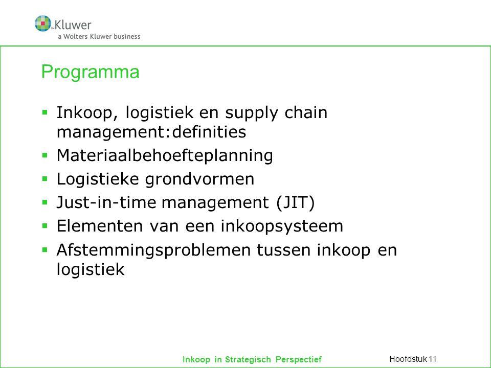Programma Inkoop, logistiek en supply chain management:definities