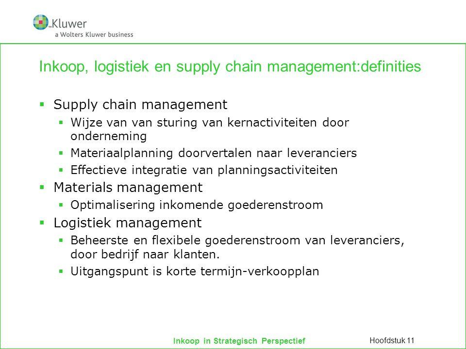 Inkoop, logistiek en supply chain management:definities