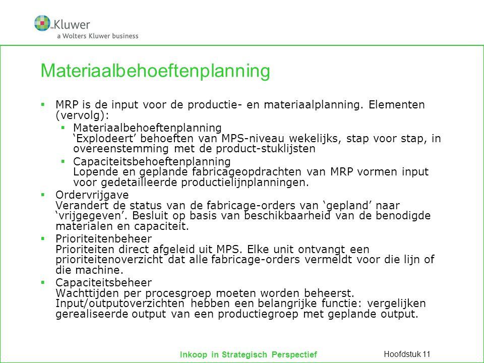 Materiaalbehoeftenplanning