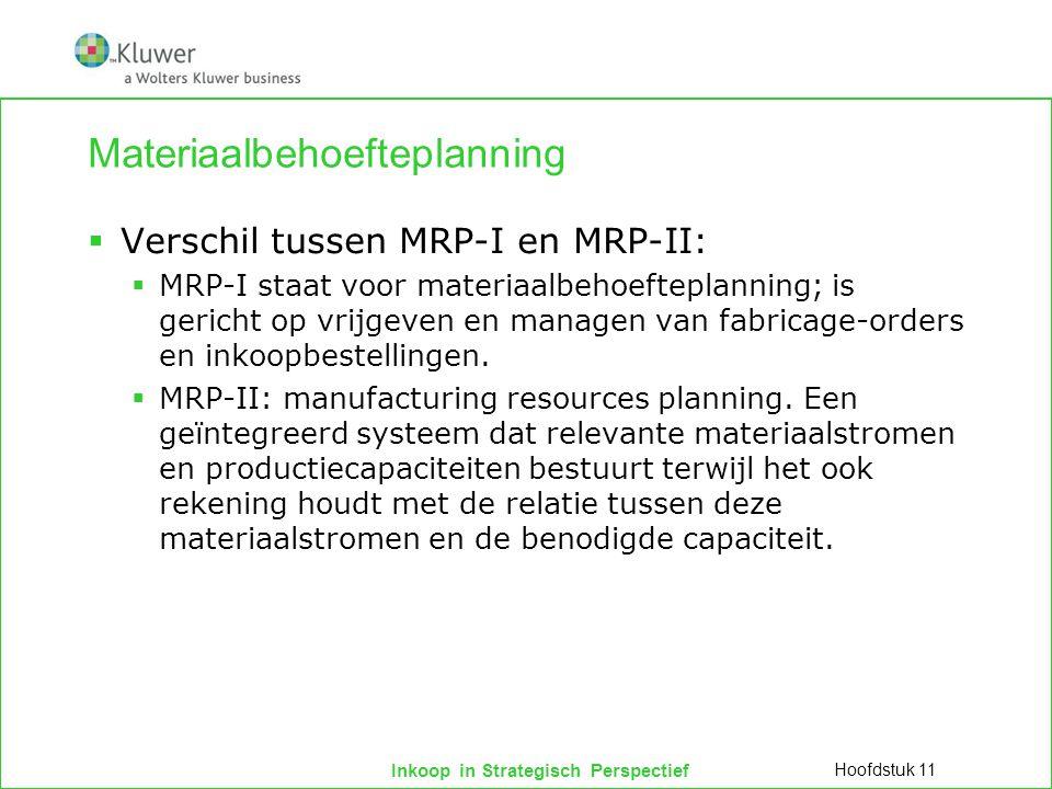 Materiaalbehoefteplanning