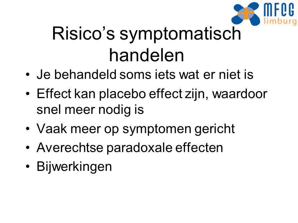 Risico's symptomatisch handelen