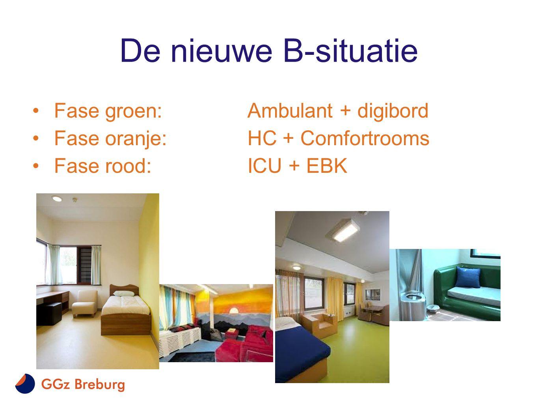 De nieuwe B-situatie Fase groen: Ambulant + digibord