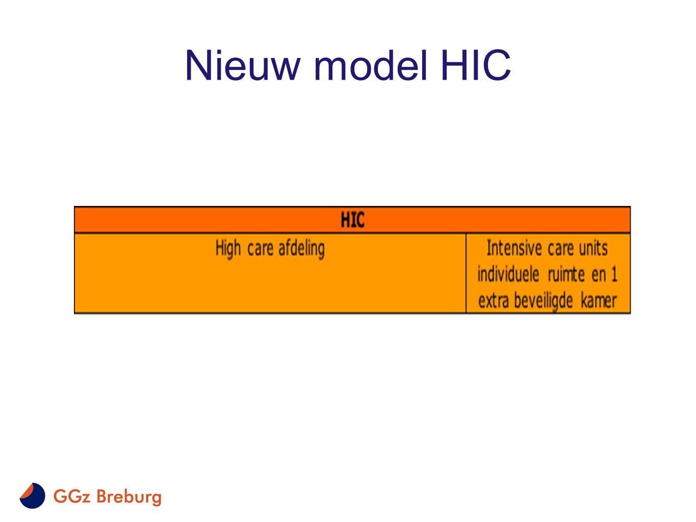 Nieuw model HIC