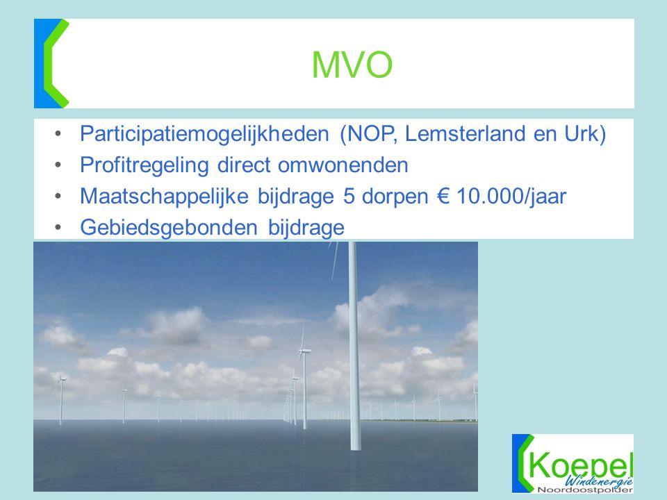 MVO Participatiemogelijkheden (NOP, Lemsterland en Urk)