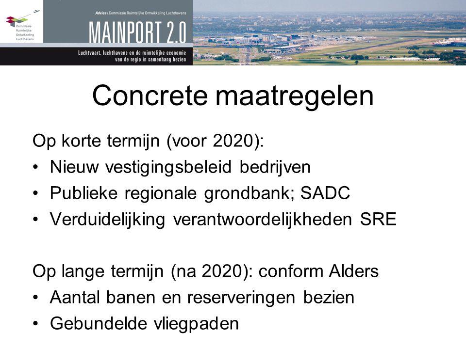 Concrete maatregelen Op korte termijn (voor 2020):