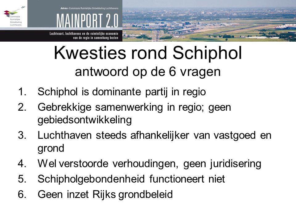 Kwesties rond Schiphol antwoord op de 6 vragen
