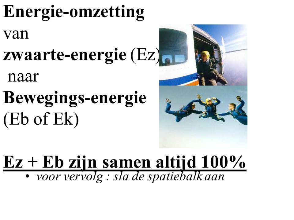 Energie-omzetting van zwaarte-energie (Ez) naar Bewegings-energie (Eb of Ek) Ez + Eb zijn samen altijd 100%