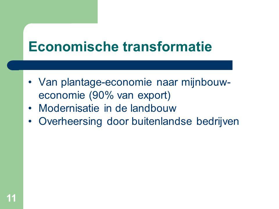 Economische transformatie