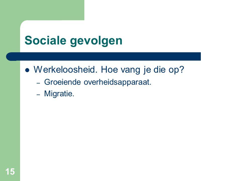 Sociale gevolgen Werkeloosheid. Hoe vang je die op