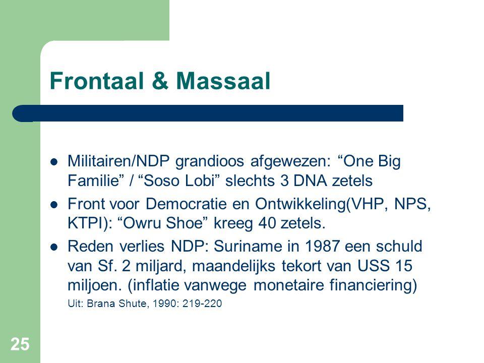 Frontaal & Massaal Militairen/NDP grandioos afgewezen: One Big Familie / Soso Lobi slechts 3 DNA zetels.