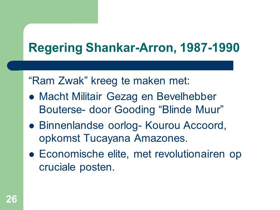 Regering Shankar-Arron, 1987-1990