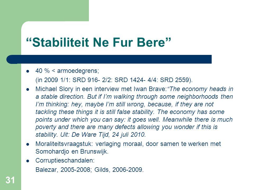 Stabiliteit Ne Fur Bere