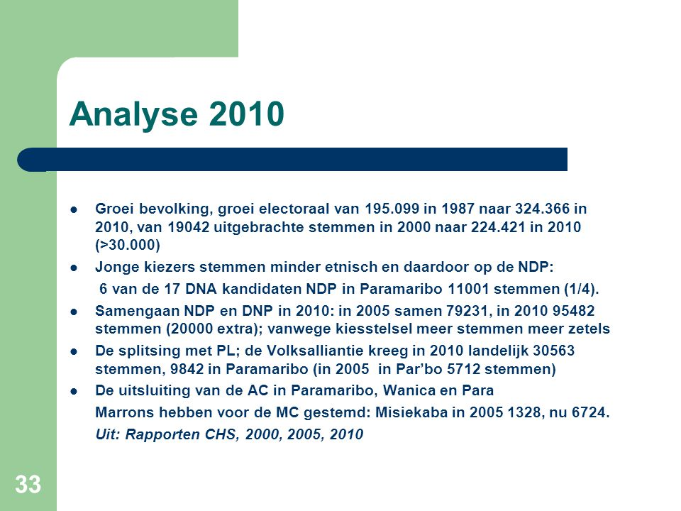 Analyse 2010