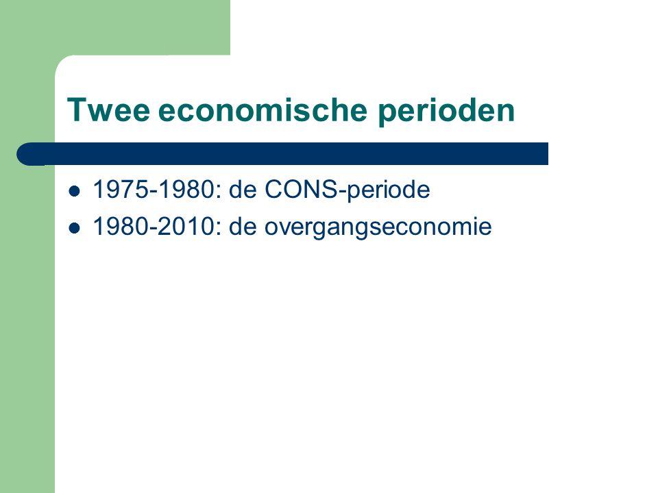 Twee economische perioden