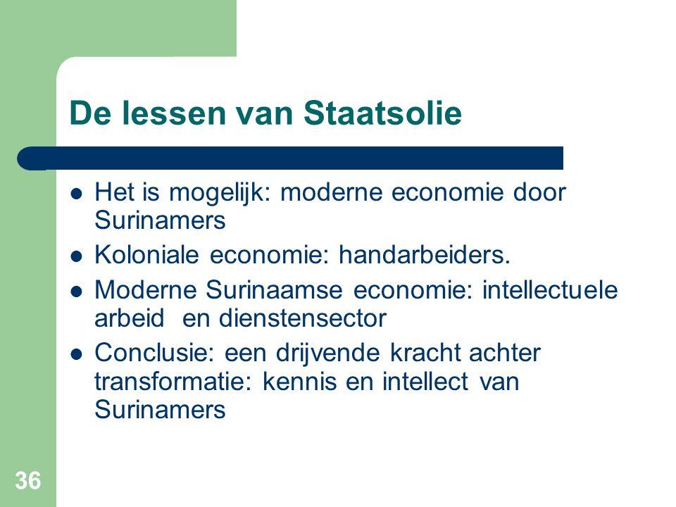 De lessen van Staatsolie