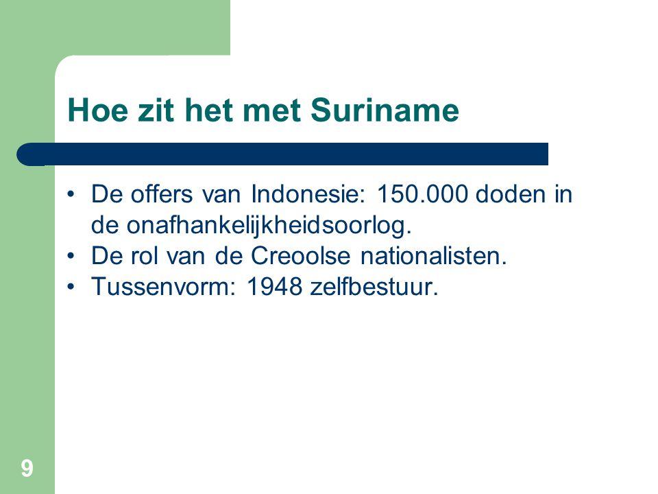 Hoe zit het met Suriname