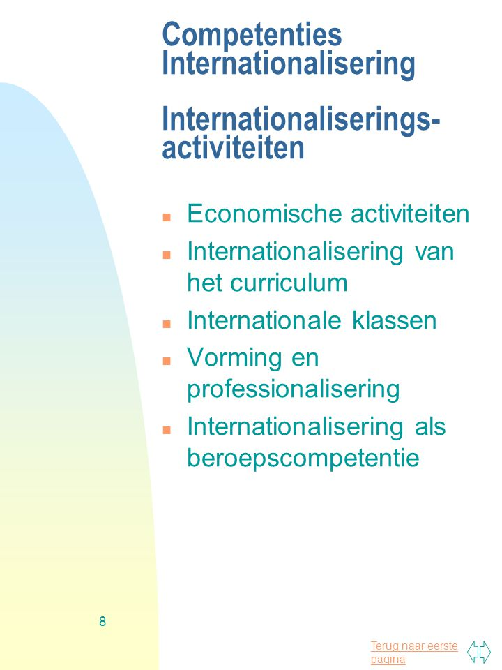 Competenties Internationalisering Internationaliserings- activiteiten