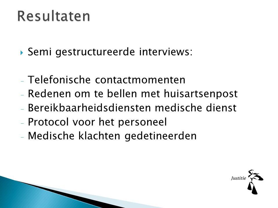 Resultaten Semi gestructureerde interviews: