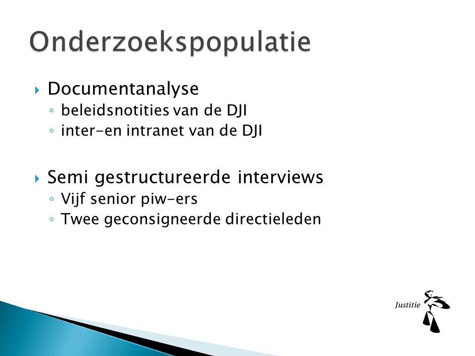 Onderzoekspopulatie Documentanalyse Semi gestructureerde interviews
