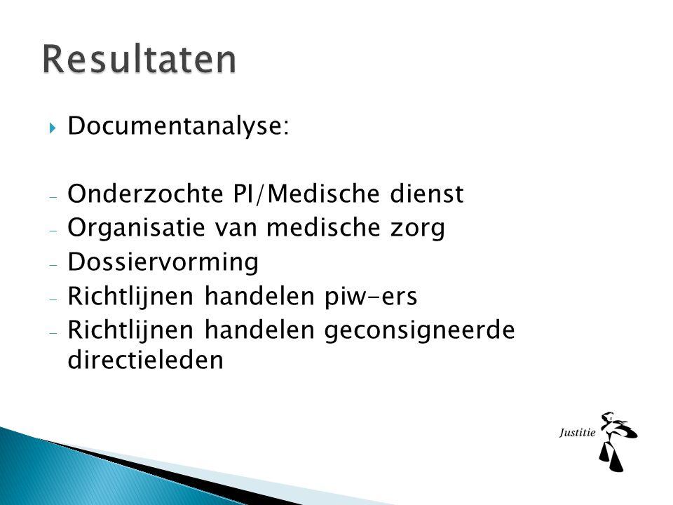 Resultaten Documentanalyse: Onderzochte PI/Medische dienst