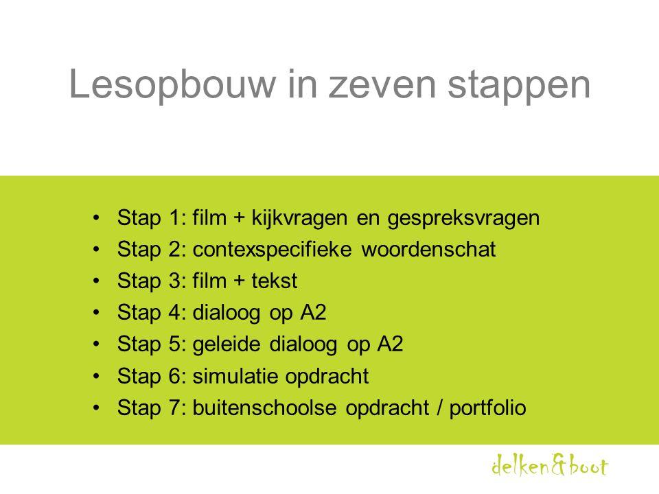 Lesopbouw in zeven stappen
