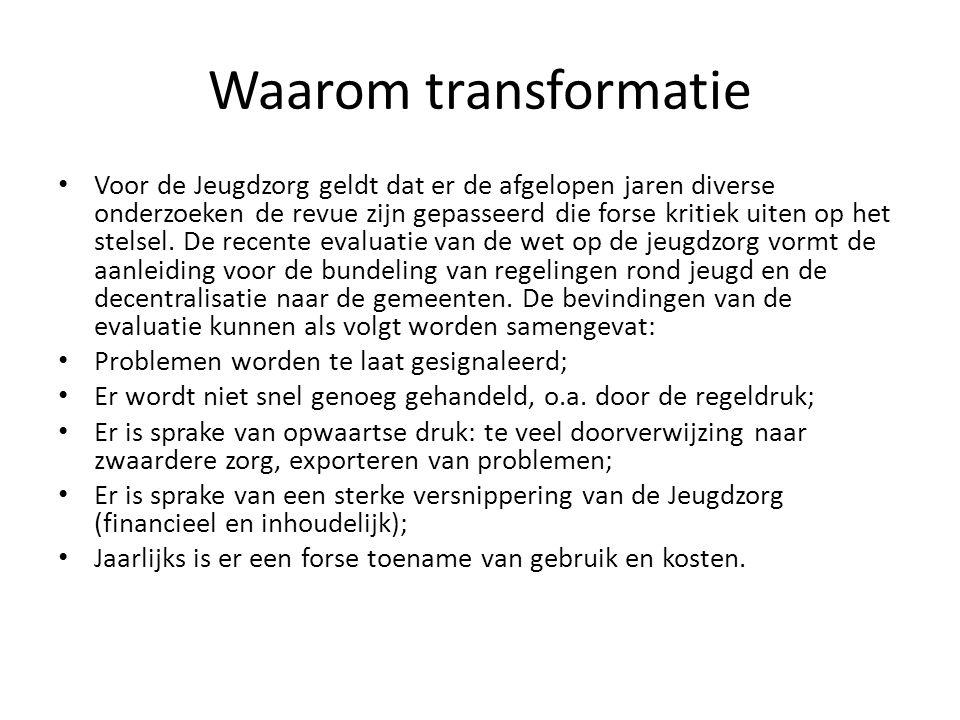 Waarom transformatie
