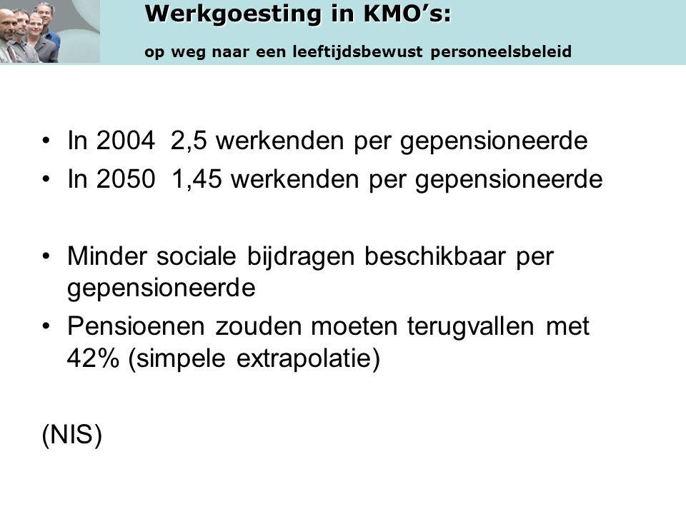 In 2004 2,5 werkenden per gepensioneerde