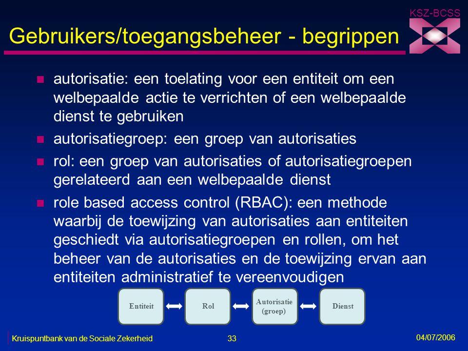 Gebruikers/toegangsbeheer - begrippen