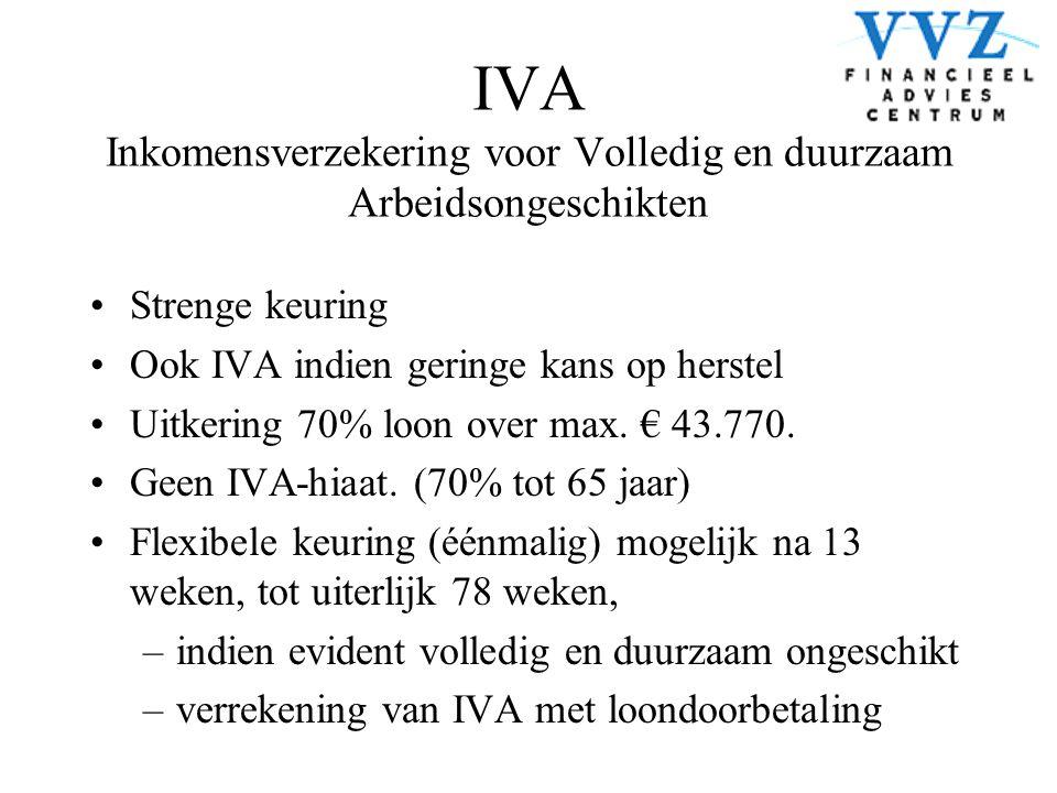 IVA Inkomensverzekering voor Volledig en duurzaam Arbeidsongeschikten