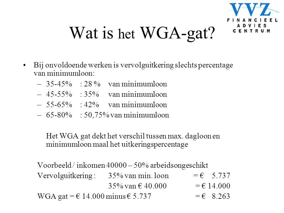 Wat is het WGA-gat Bij onvoldoende werken is vervolguitkering slechts percentage van minimumloon: 35-45% : 28 % van minimumloon.