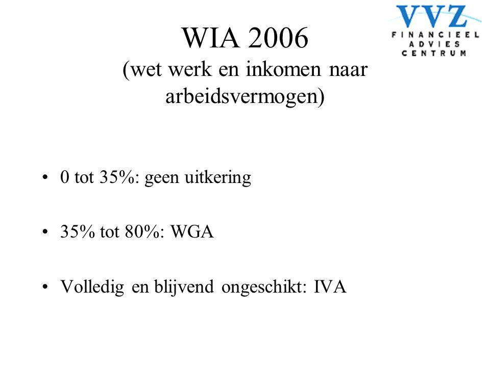 WIA 2006 (wet werk en inkomen naar arbeidsvermogen)