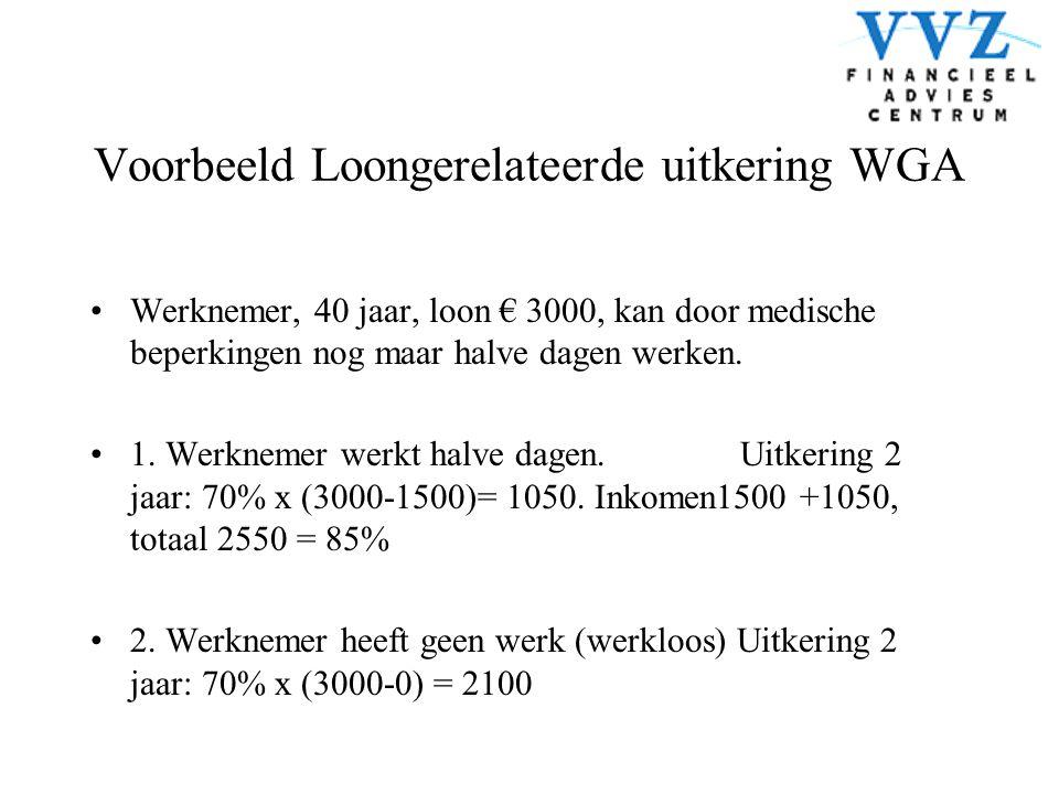 Voorbeeld Loongerelateerde uitkering WGA