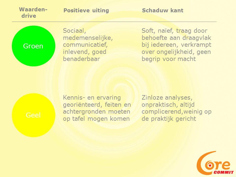 Waarden- drive. Positieve uiting. Schaduw kant. Groen. Sociaal, medemenselijke, communicatief, inlevend, goed benaderbaar.
