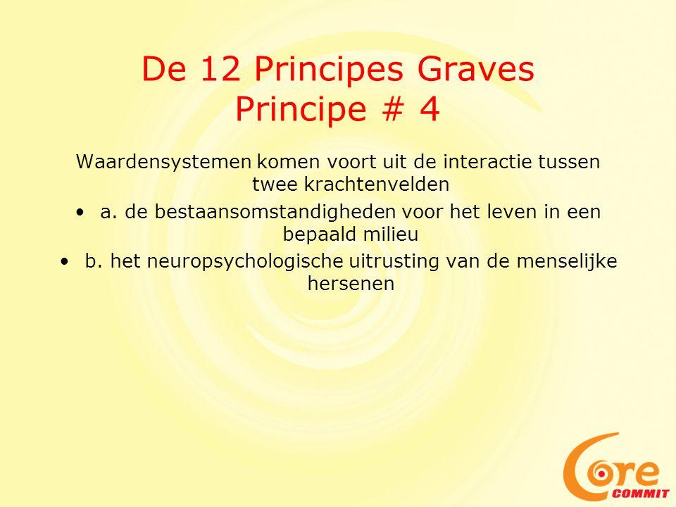 De 12 Principes Graves Principe # 4