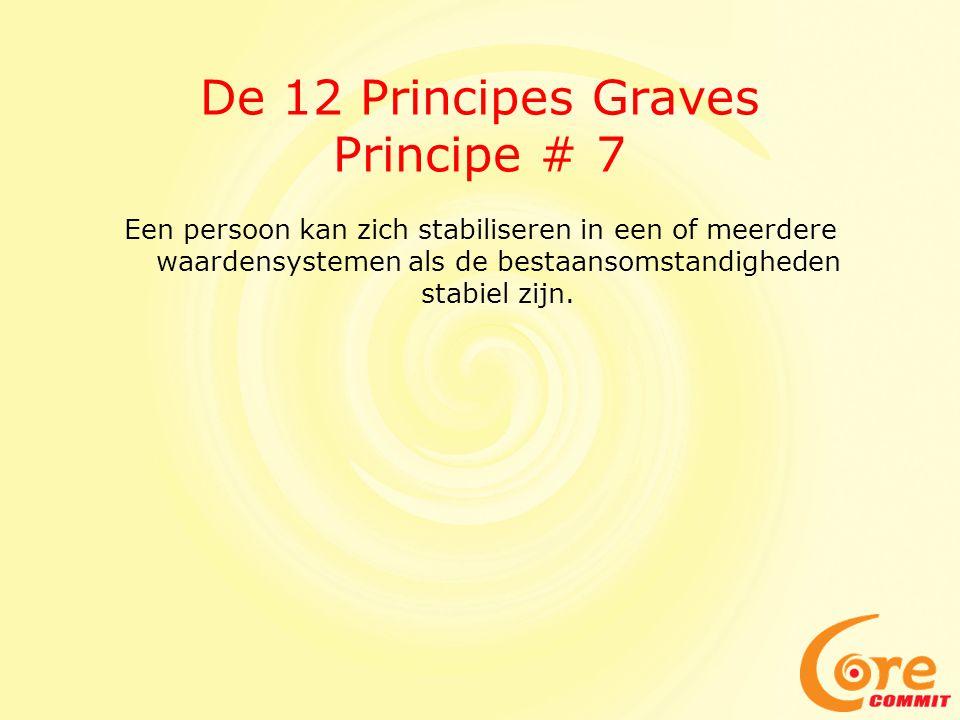 De 12 Principes Graves Principe # 7