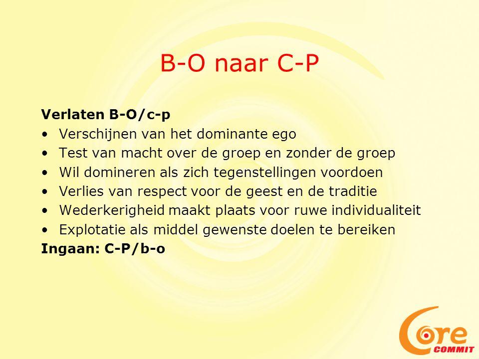 B-O naar C-P Verlaten B-O/c-p Verschijnen van het dominante ego