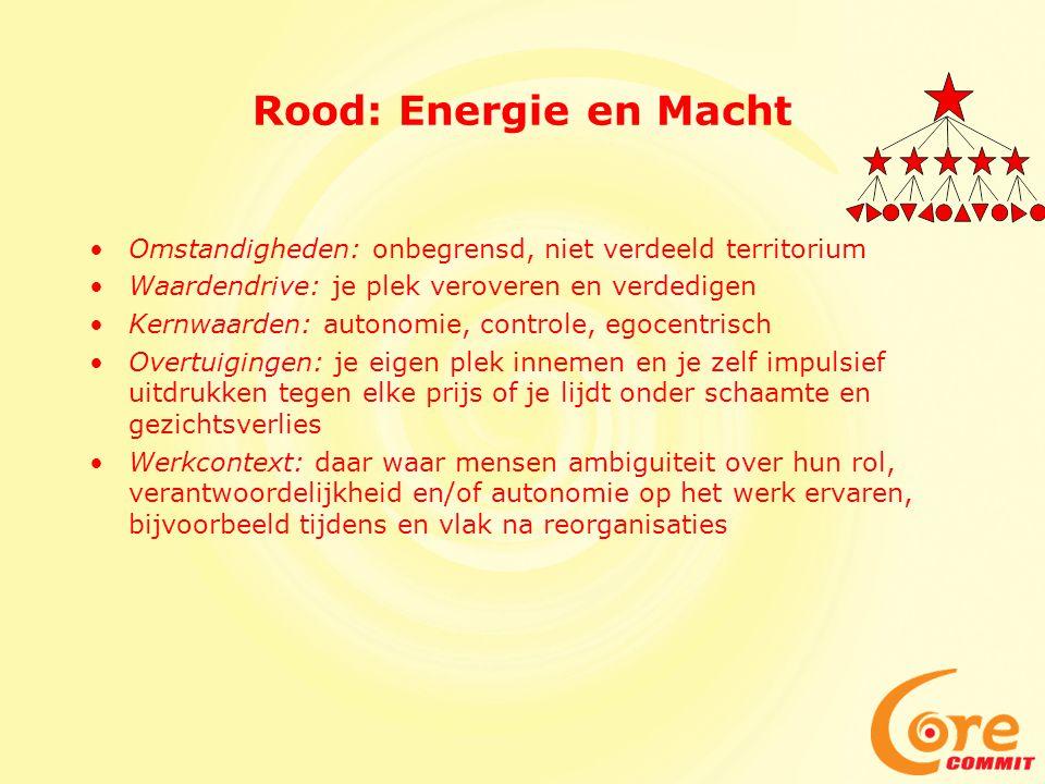 Rood: Energie en Macht Omstandigheden: onbegrensd, niet verdeeld territorium. Waardendrive: je plek veroveren en verdedigen.