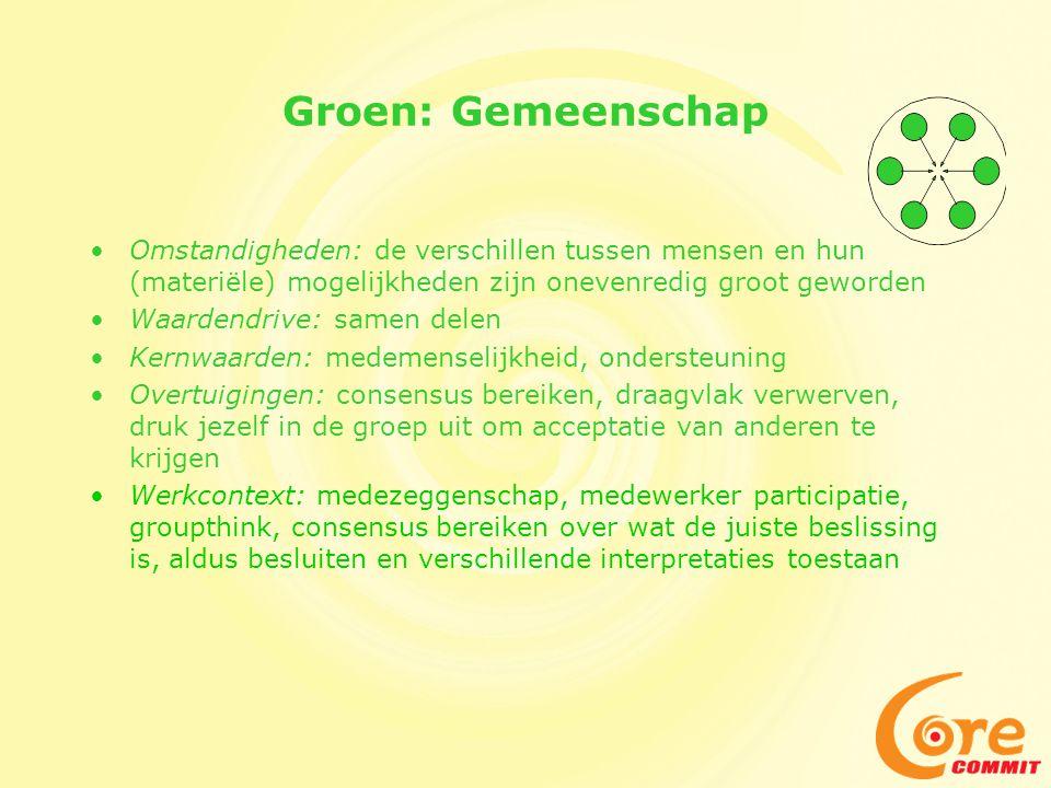 Groen: Gemeenschap Omstandigheden: de verschillen tussen mensen en hun (materiële) mogelijkheden zijn onevenredig groot geworden.