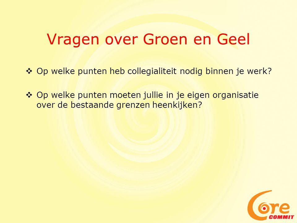 Vragen over Groen en Geel