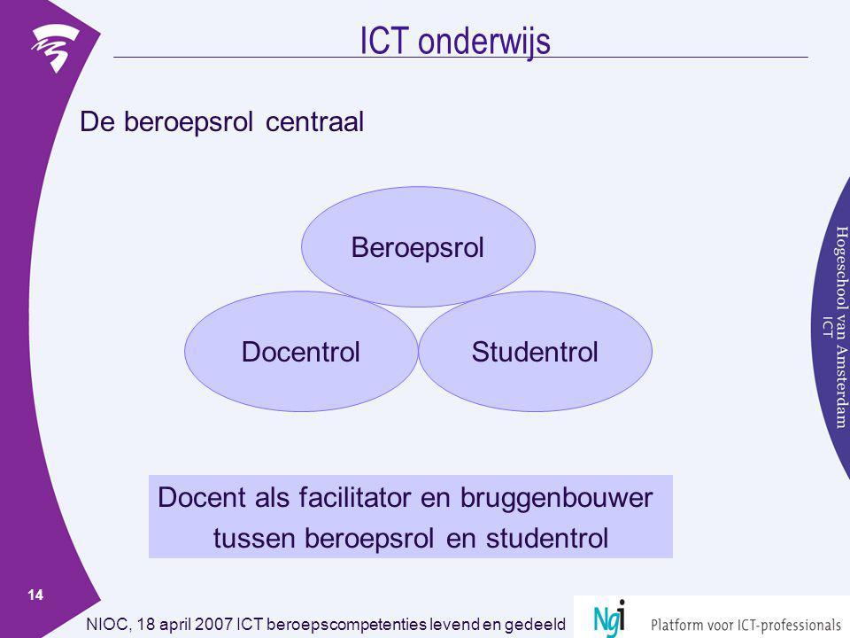 ICT onderwijs De beroepsrol centraal Beroepsrol Docentrol Studentrol